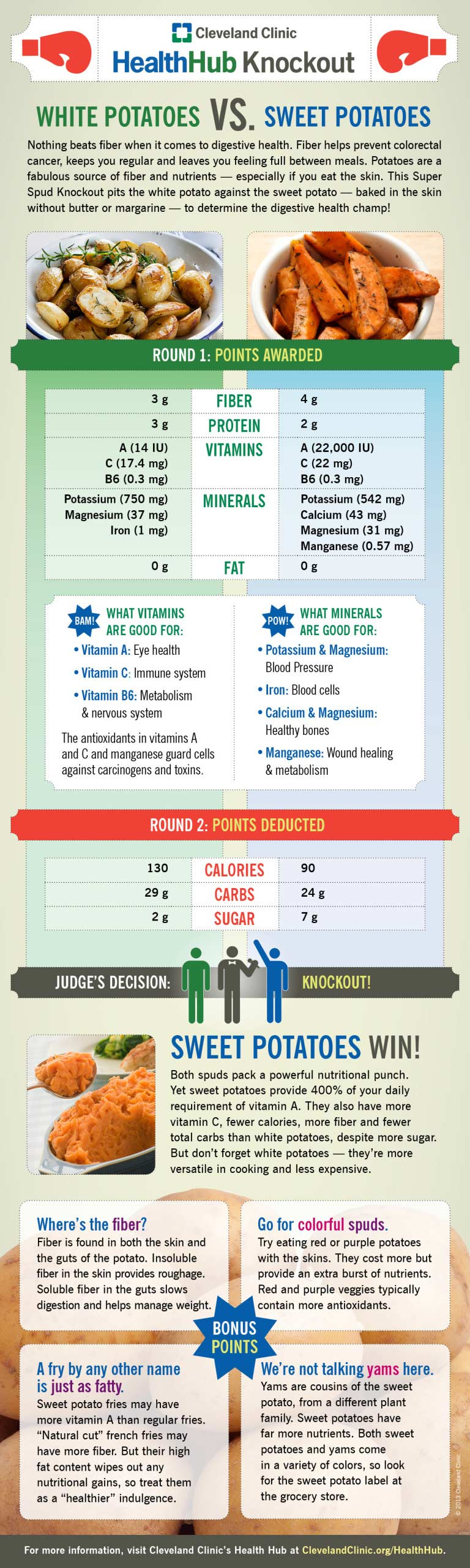 cleveland-clinic-infographic-white-potatoes-vs-sweet-potatoes